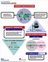 (Click here to enlarge this infographic)